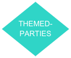 THEMED-PARTIES